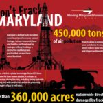 Dont Frack Maryland - MMF screenshot