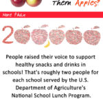 Apples-Infographic-Final